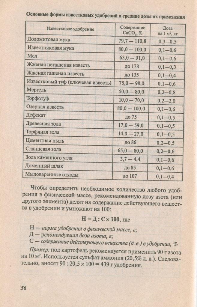Формы известковых удобрений