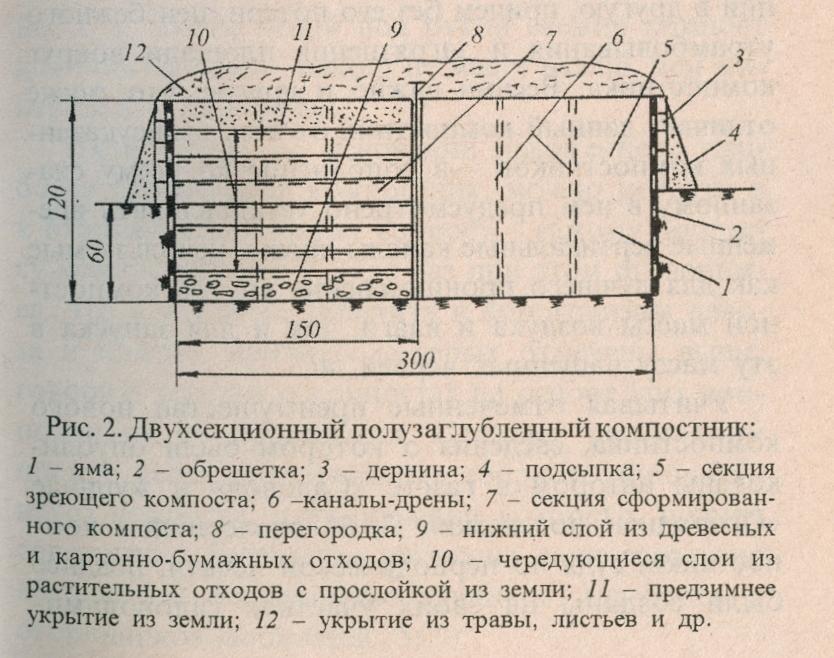 Двухсекционный полузаглублённый компостник