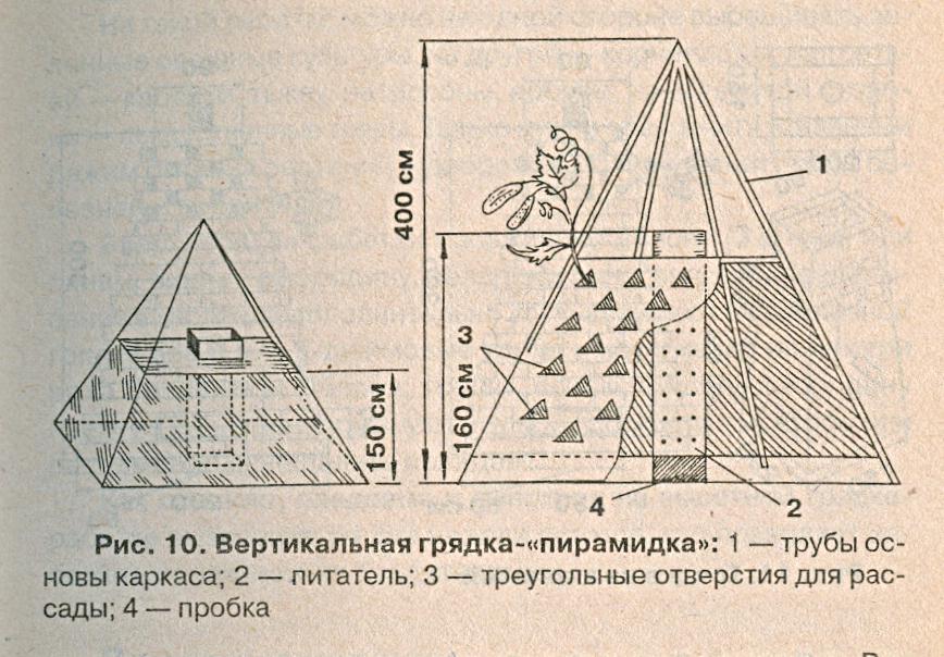 "Вертикальная грядка ""пирамидка"""