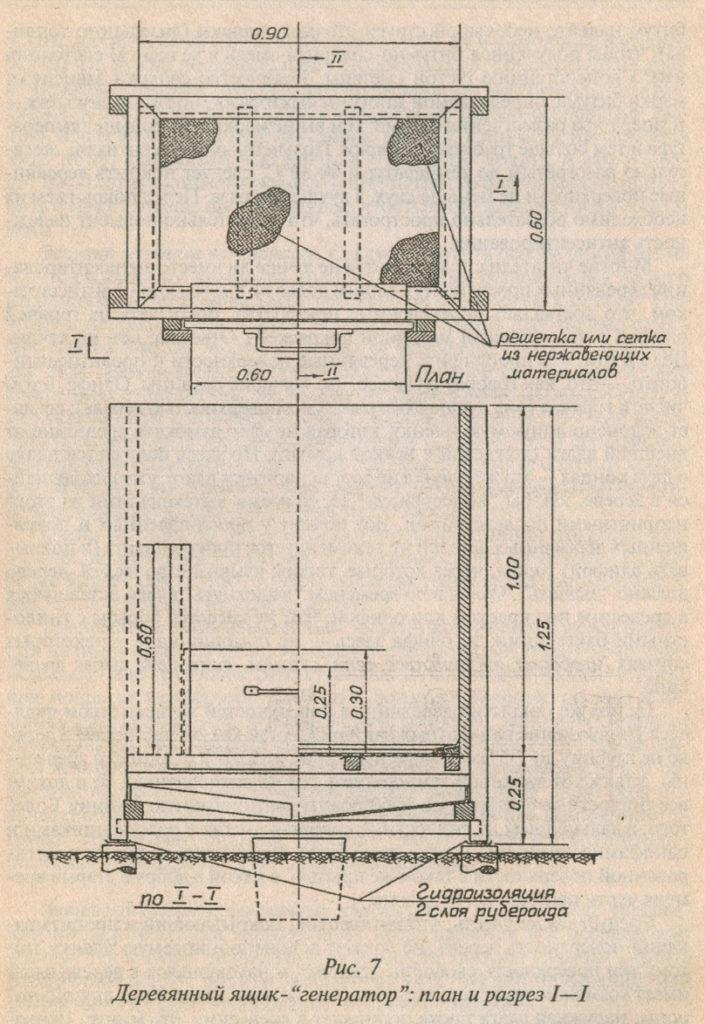 Технология изготовления ящиков