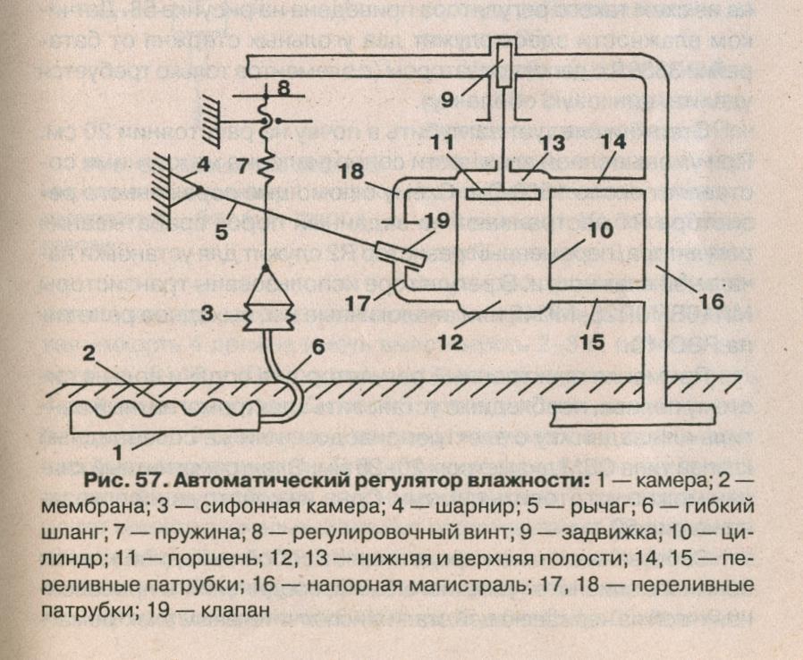 Автоматический регулятор влажности