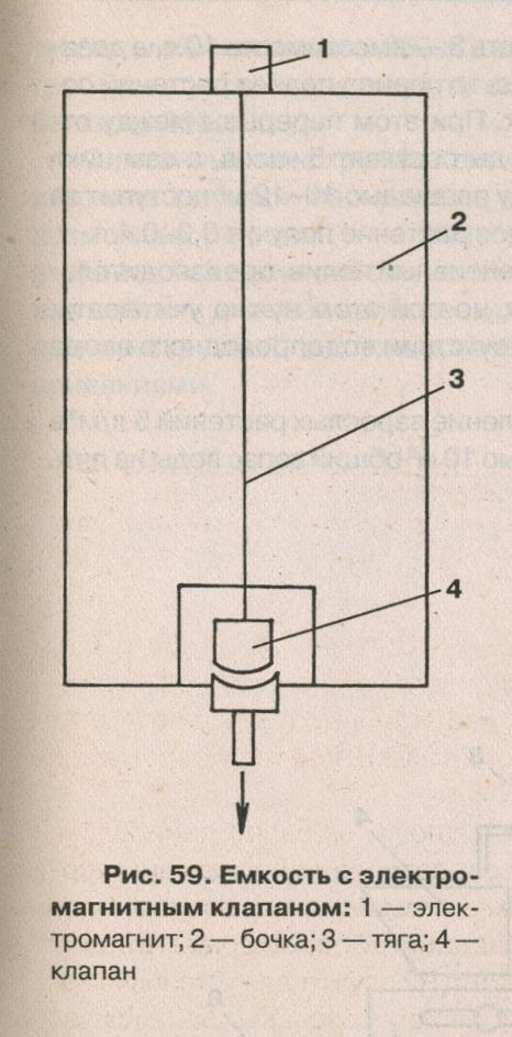 Ёмкость с электромагнитным клапаном