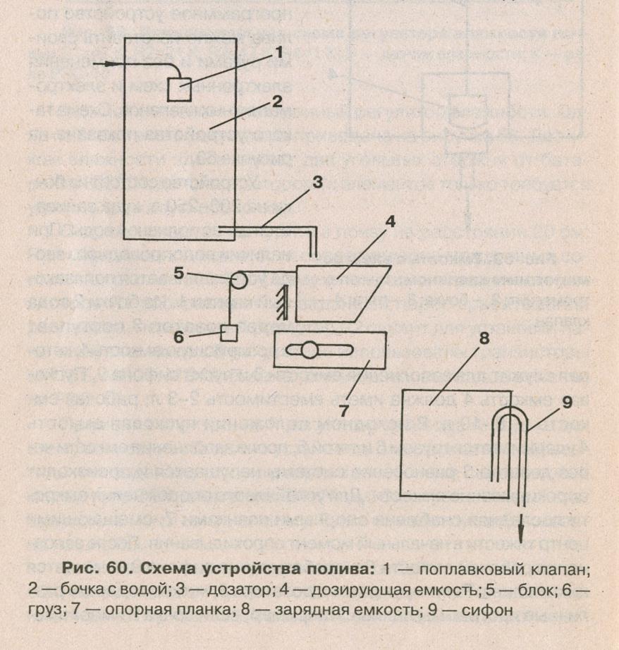 Схема устройства полива